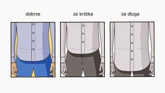 dłuość koszuli,dobieranie koszuli, dopasowanie koszul, wybranie rozmiaru koszuli, rozmiar rękawów wmęskiej koszuli,