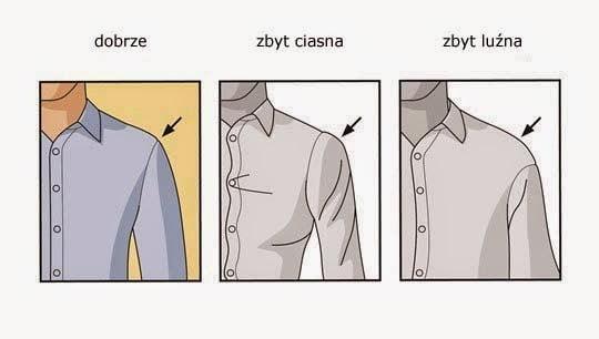 dopasowanie koszuli doramion,dobieranie koszuli, dopasowanie koszul, wybranie rozmiaru koszuli, rozmiar rękawów wmęskiej koszuli,