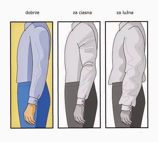 szerokość rękawa wkoszuli, dobieranie koszuli, dopasowanie koszul, wybranie rozmiaru koszuli, rozmiar rękawów wmęskiej koszuli,